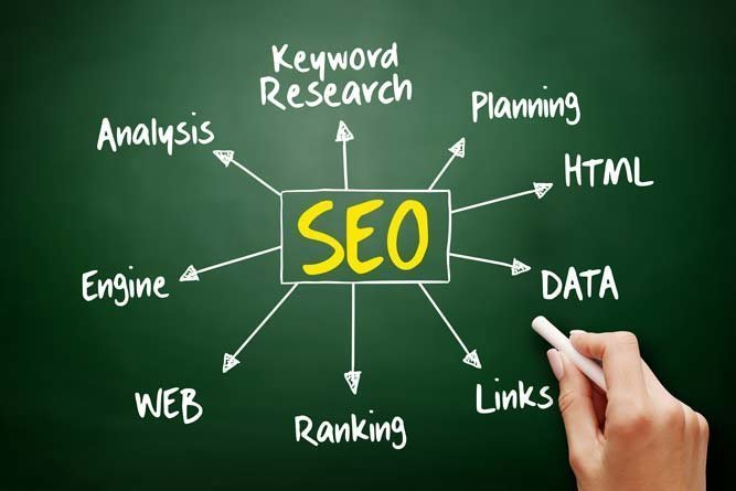 Tips in why does SEO matter